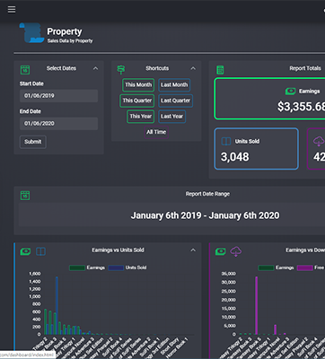 Report on Royalty management software for a Property Dashboard for RightsMage